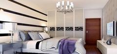 20平米卧室装修需知小知识 让您受益匪浅