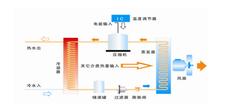 空气能热水器省电秘诀 你造吗