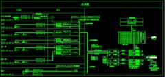 视频监控系统 记录你的安全路线