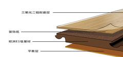 装修材料选择--强化复合地板和人造板