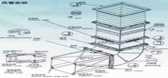 风管法兰规格有哪些?