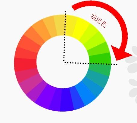 色彩搭配原理与技巧