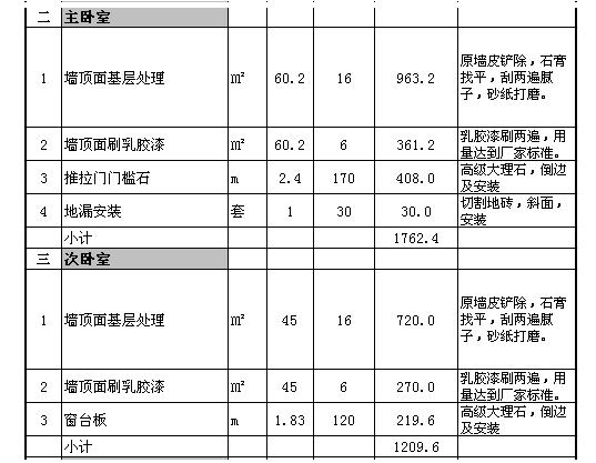 卧室装修预算表