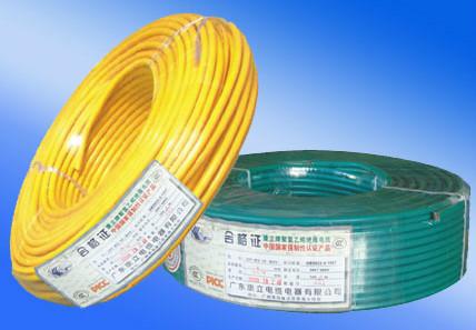 电线包装标识