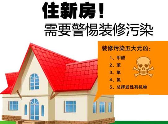 室内污染治理方法