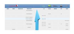 手机cpu天梯图,手机处理器性能解析!