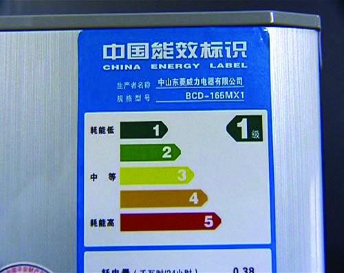 空调能效等级是什么意思