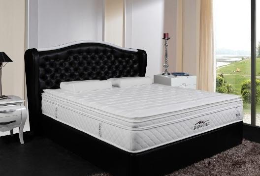 最新床垫品牌排行榜