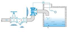 液压水位控制阀如何安装知识