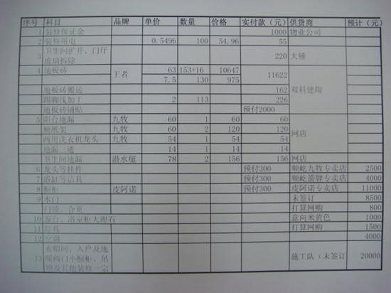 装修预算表