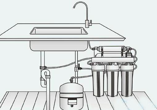 家用净水器小巧玲珑