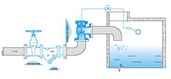 液压水位控制阀,自动供水原理!