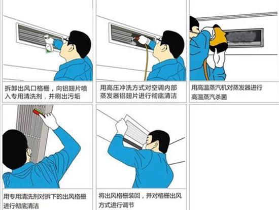 空调怎么清洗