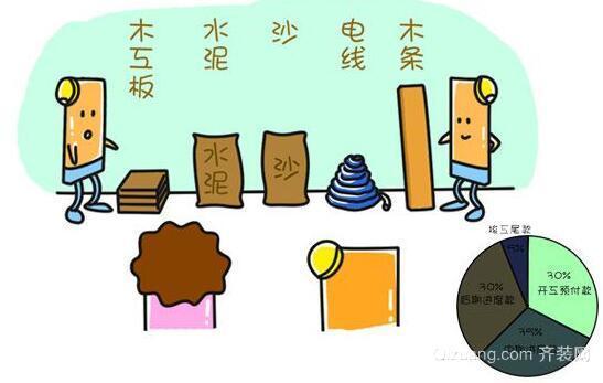 房子装修步骤漫画图