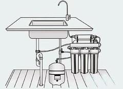 你知道家用净水器品牌有哪些吗?