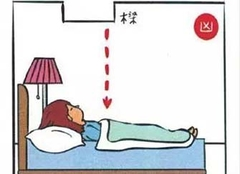 卧室床的摆放!千万不能这么做