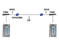 以太网光纤收发器的作用和特点 以太网光纤收发器的技术参数