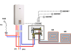 地热安装步骤 地热安装注意事项