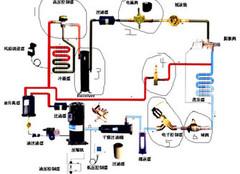 冰箱制冷原理详解 什么是冰箱制冷