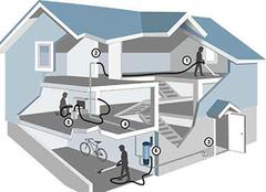 中央除尘净化系统VS传统家用吸尘器 实力围观!