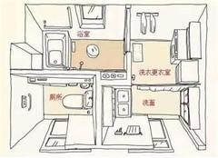 日式精细化卫浴之分离式布局 带你了解日式四式分离(下)