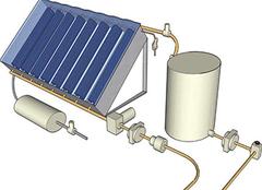 太阳能空调的优缺点分析 90%还不了解