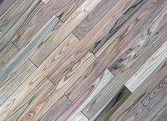 木地板含水率分类小知识 告诉什么是含水率