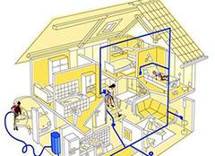 中央除尘系统安装步骤详解 一学就会