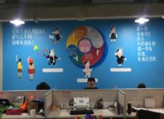 适合办公室的墙绘有哪些 办公室墙绘推荐