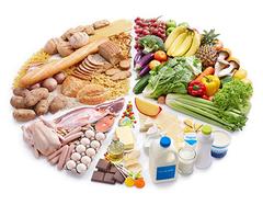 人体每天吃的营养够吗 人每天都要摄取哪些营养物质