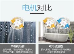 浴霸使用和保养要注意哪些 浴霸怎么选购好