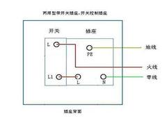 开关插座安装知识详解 开关插座安装示意图