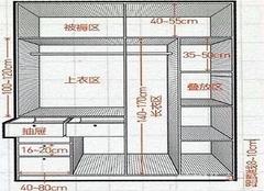 衣柜内部合理设计尺寸 合理的衣柜内部布局