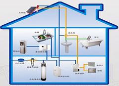 全屋净水系统十大排名 全屋净水系统多少钱