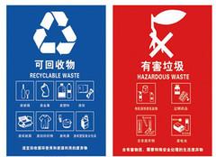 有害垃圾有哪些 有害垃圾怎么處理 有害垃圾桶是什么顏色