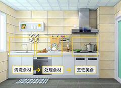 厨房动线以什么为中心 厨房动线设计三原则 厨房动线怎样设计最好