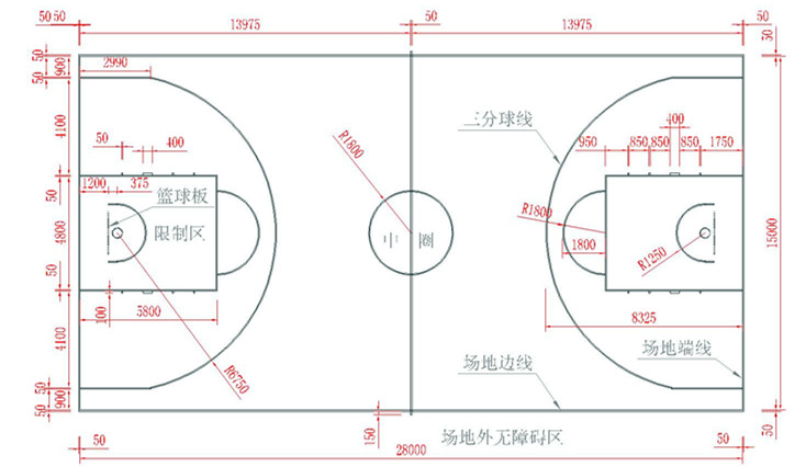 篮球场标准尺寸是多少?