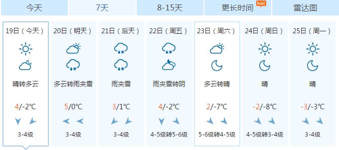 苏州天气怎么样?