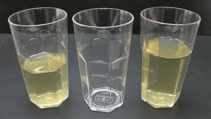 亚克力制成的水杯结实吗?