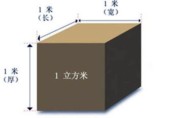 升和立方米的换算关系公式 一升等于多少立方米