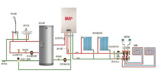 家用供暖系统