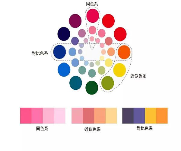 颜色搭配表