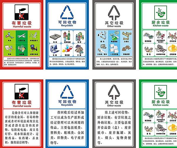 太原垃圾分类