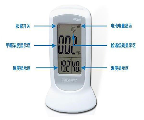 甲醛检测的方法之分光光度法