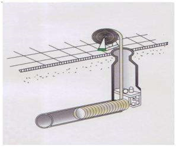 排水管道施工注意事项
