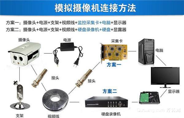 网络监控矩阵硬盘录像机接线图