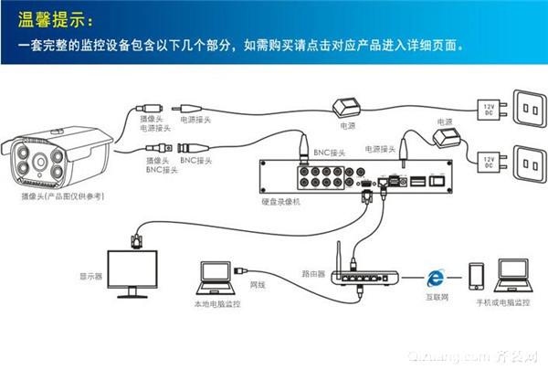 家用监控接线图解