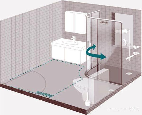 卫浴间墙面漏水的解决方案