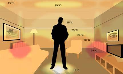 燃气壁挂采暖炉使用一个月多少钱?