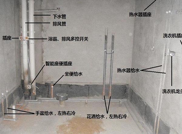 整体卫生间装修